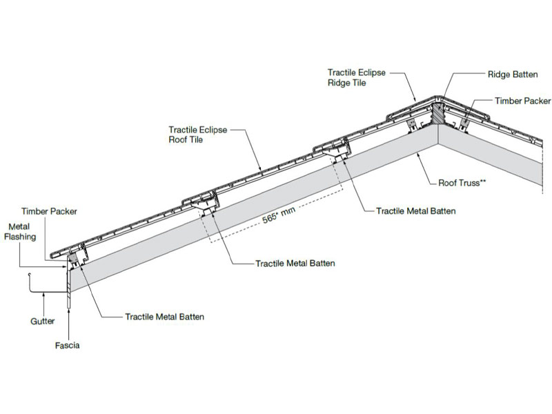 Tractile Roof Truss and Batten Spacing